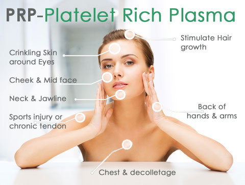 PRP-Skin-Wrinkle-Treatment-